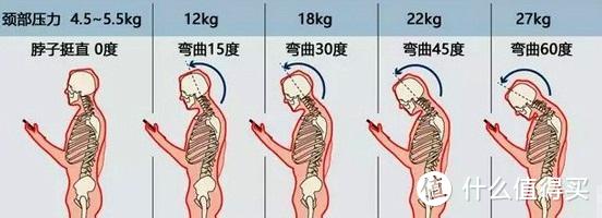 颈椎按摩仪好用吗?使用了五款颈椎按摩仪之后,总结了这篇选购攻略