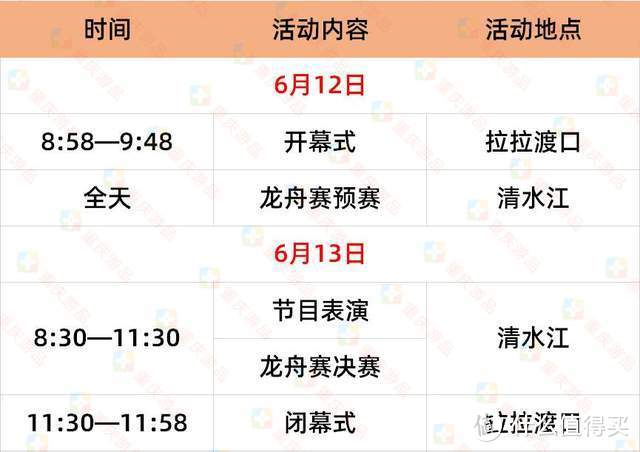 重庆人出游攻略:吃粽子赛龙舟,还有考生福利,端午节太嗨了!