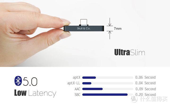 这个连接器十分小巧
