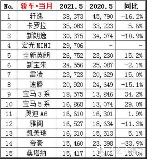 5月成绩单出炉 金榜题名还是名落孙山?
