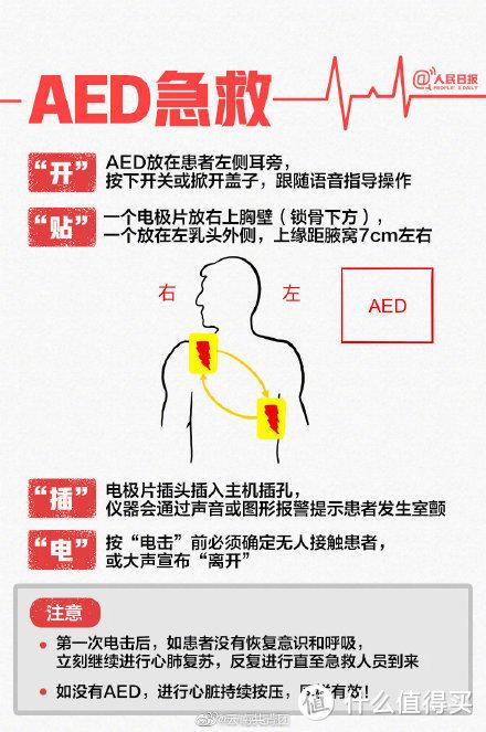 扑出死神!拯救埃里克森的AED你也需要了解!