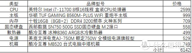 高考结束,618临近,推荐一台6K左右的主机(无显卡)
