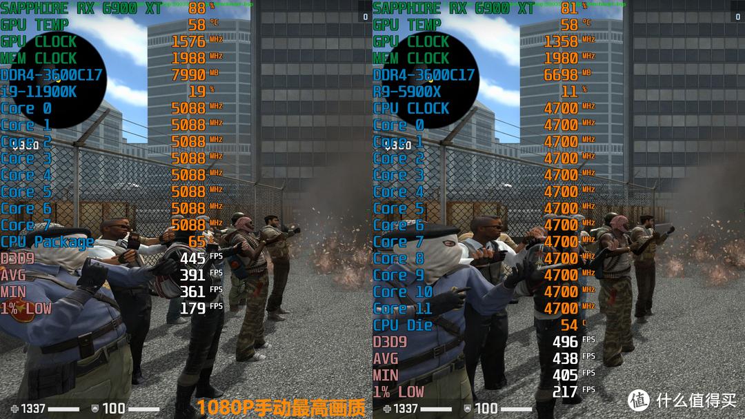 6款网络/多人竞技游戏对决,附内存超频对比