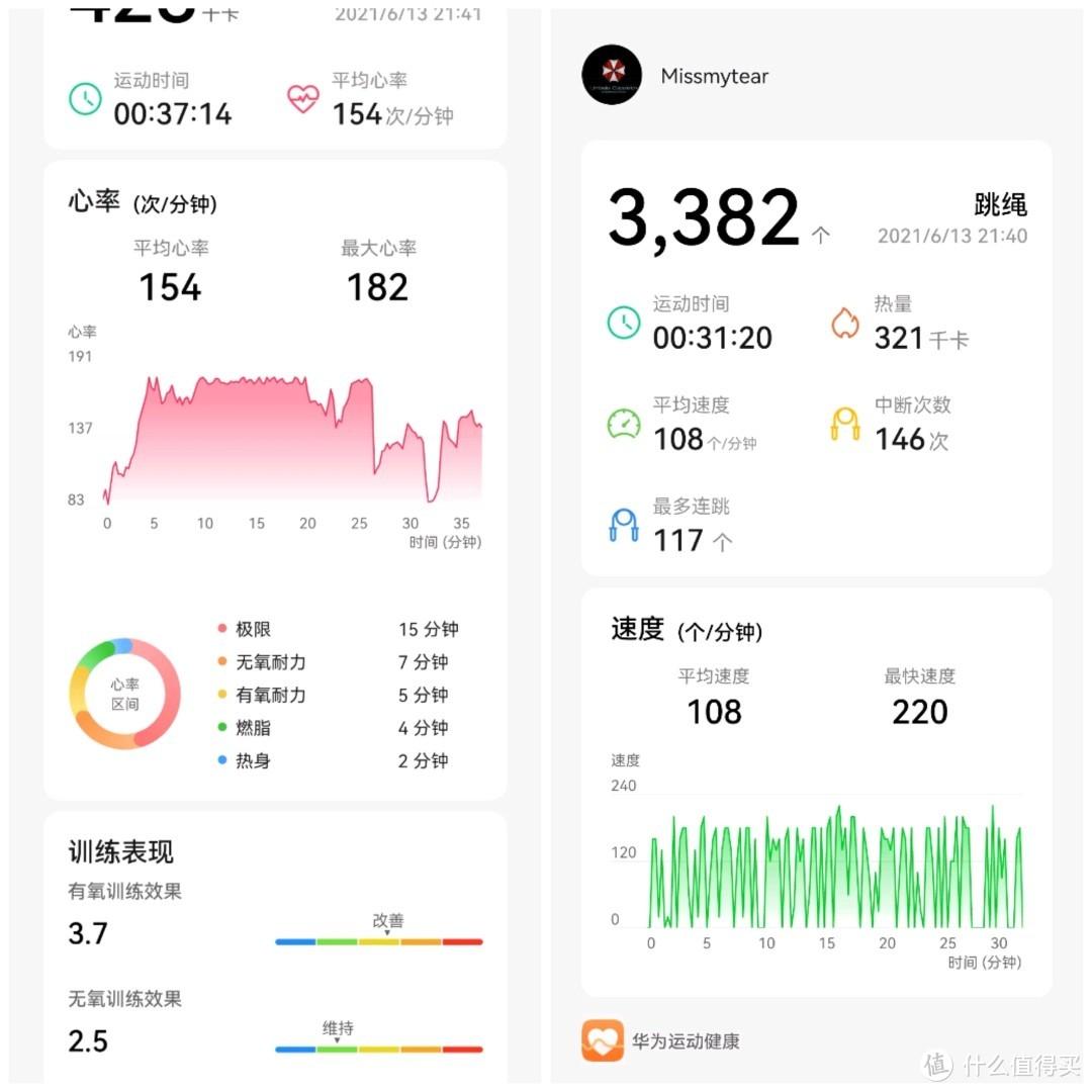 ①+② 相同的运动智能手表记录的数据以及运动健康APP跳绳模块记录的数据对比