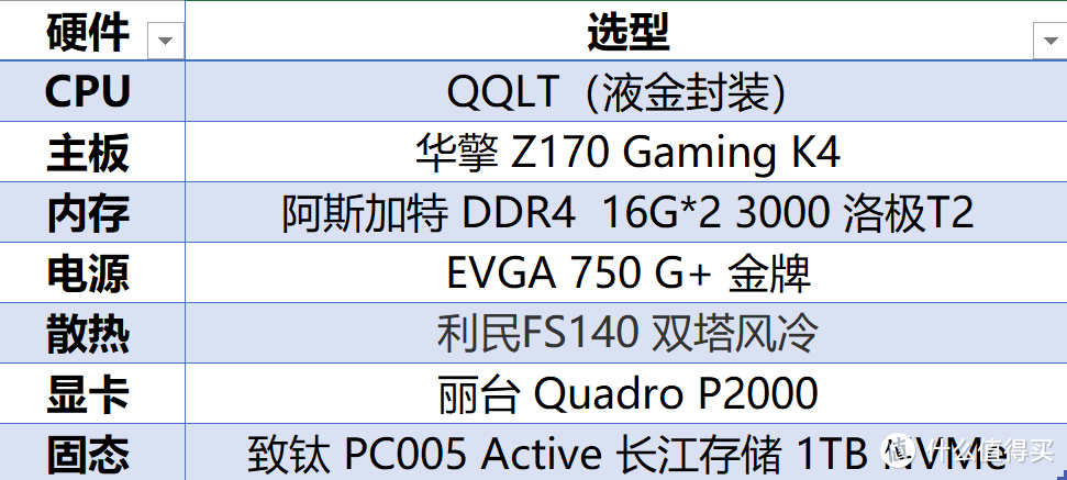 """""""小作坊CPU""""QQLT翻车记"""