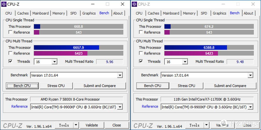 玩CS GO哪家强?5800X PK 11700K兼打造3A ITX小钢炮