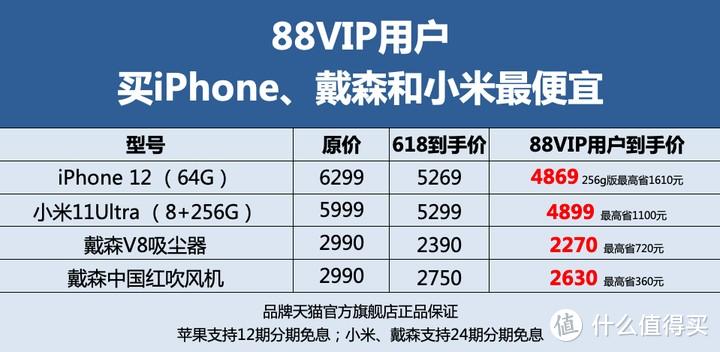 4869买苹果12敲黑板!又放货了88vip们注意了!