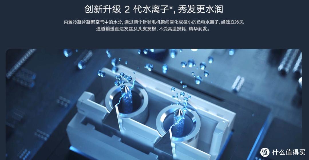 轻量化、大风量、水离子——米家水离子吹风机H500轻体验