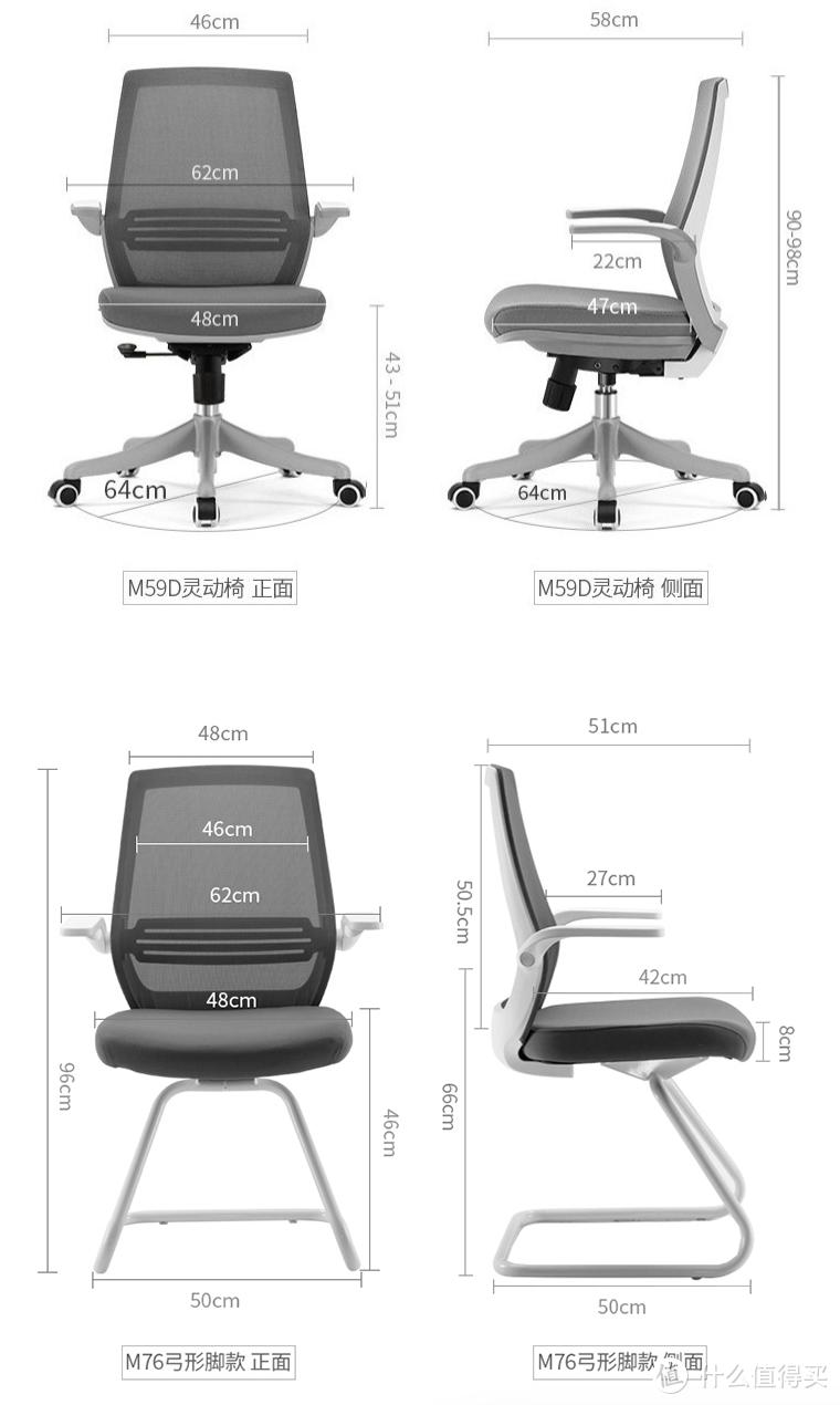618西昊500元价位的电脑椅数据分析和推荐