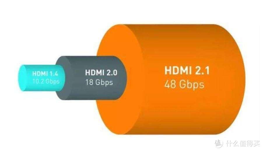 HDMI 2.1、4K、120Hz、支持VRR!次世代游戏主机好搭档-东芝65Z670KF电视