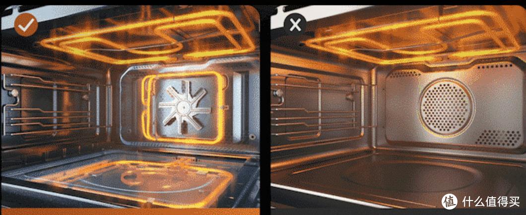 你和厨神只差一台微蒸烤一体机,美的G5微蒸烤一体机初体验