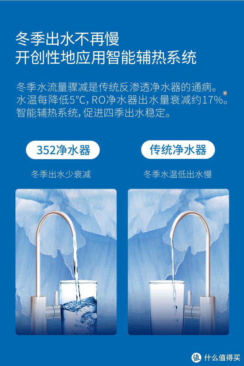 老妈嫌净水器水流小,我帮她换了1000G通量的352 S100反渗透净水器
