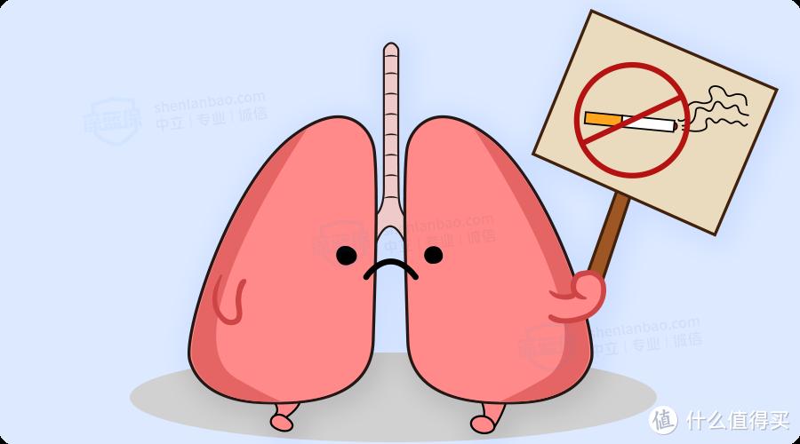 哪种肺结节最易癌变?体检查出肺结节,还能买什么保险?