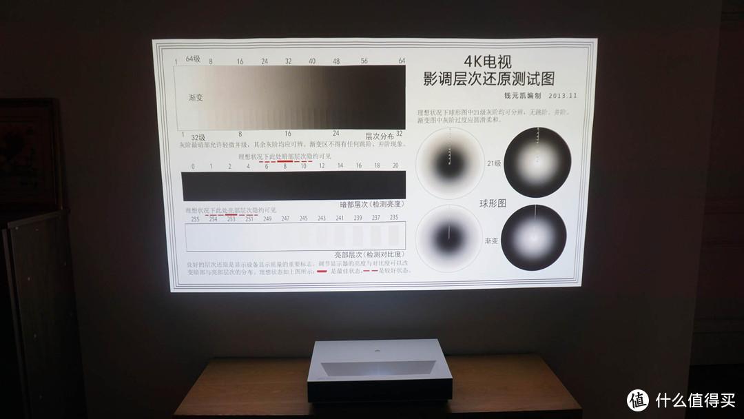 观影再升级,峰米激光电视 Cinema 系列 C2,不足万元的高清百吋大屏体验