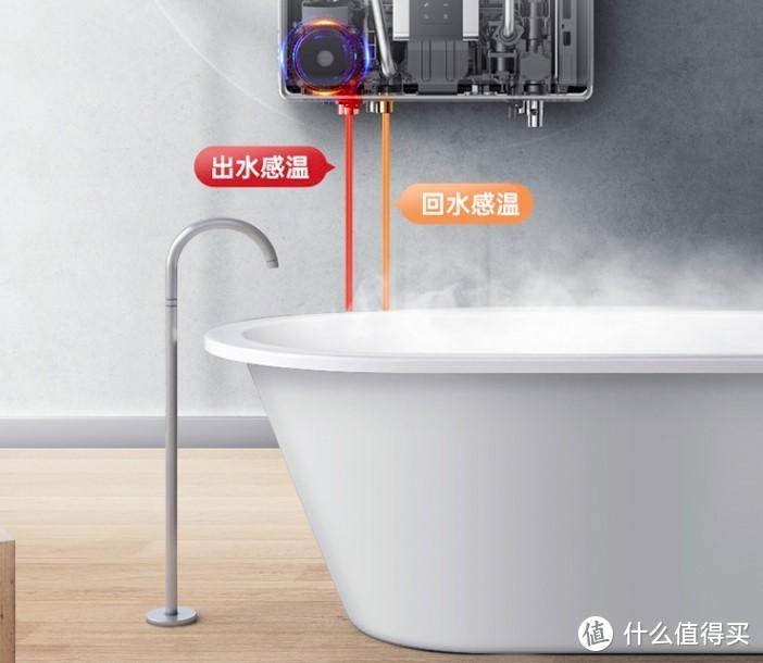 南方过冬的舒适拼图,打造私有供暖系统:庆东纳碧安质效系列NCB500