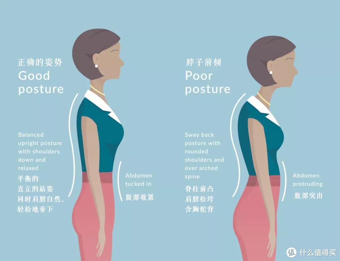 驼背、脖子前倾?想丰胸翘臀?这些宝藏UP主轻松教你改善体态身姿,建议收藏备用
