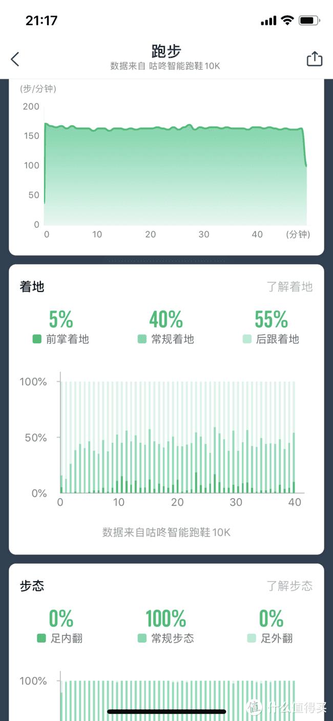 咕咚智能10K PRO致敬经典 厚积薄发