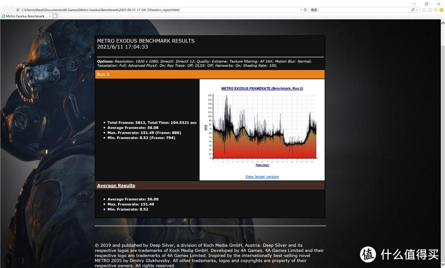 雷神ZERO启世3070畅玩版测评:万元价位最强游戏本?