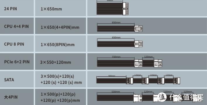 618装机方案保姆级推荐,不同平台、高性能、性价比一应俱全,可放心食用