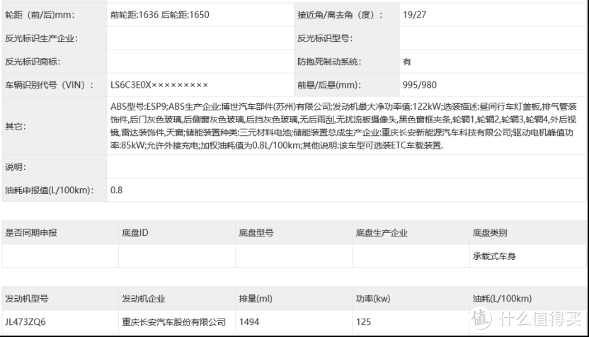增2.0T动力/配1.5T混动 UNI-T/UNI-K新车型曝光!