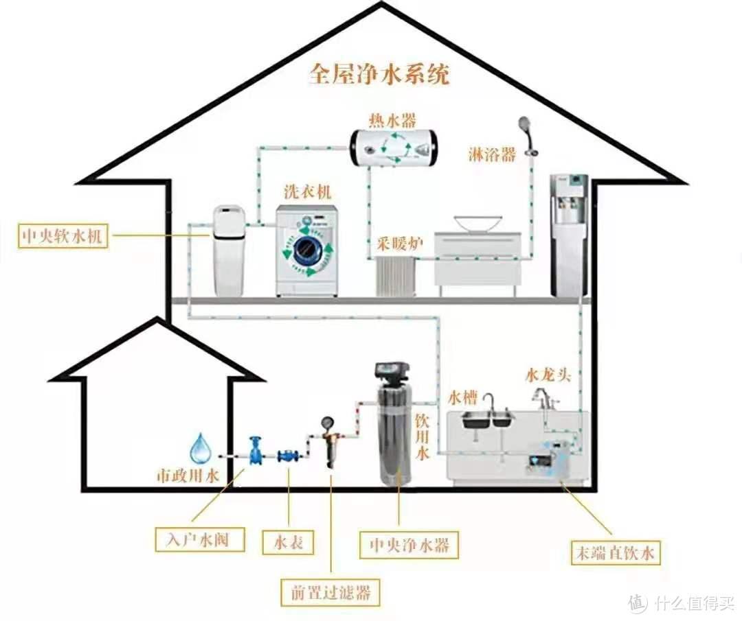 """12个""""象征脱贫""""的家居物件,有3个以上,证明你已步入品质生活"""