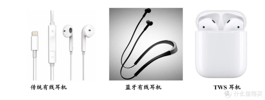 2021年618,从入门到精品,这6款真无线蓝牙耳机值得入手