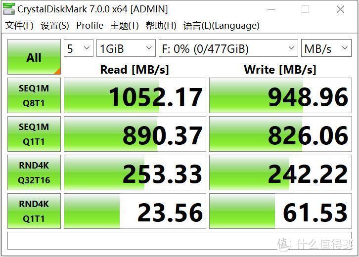 装机升级首选:铭瑄复仇者M.2固态,单盘轻松打造WIN10+黑苹果双系统