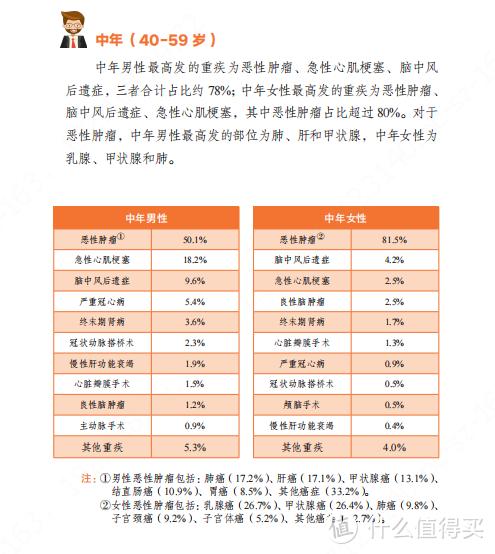国寿福盛典版A款/B款:进步很明显,但有5点得注意