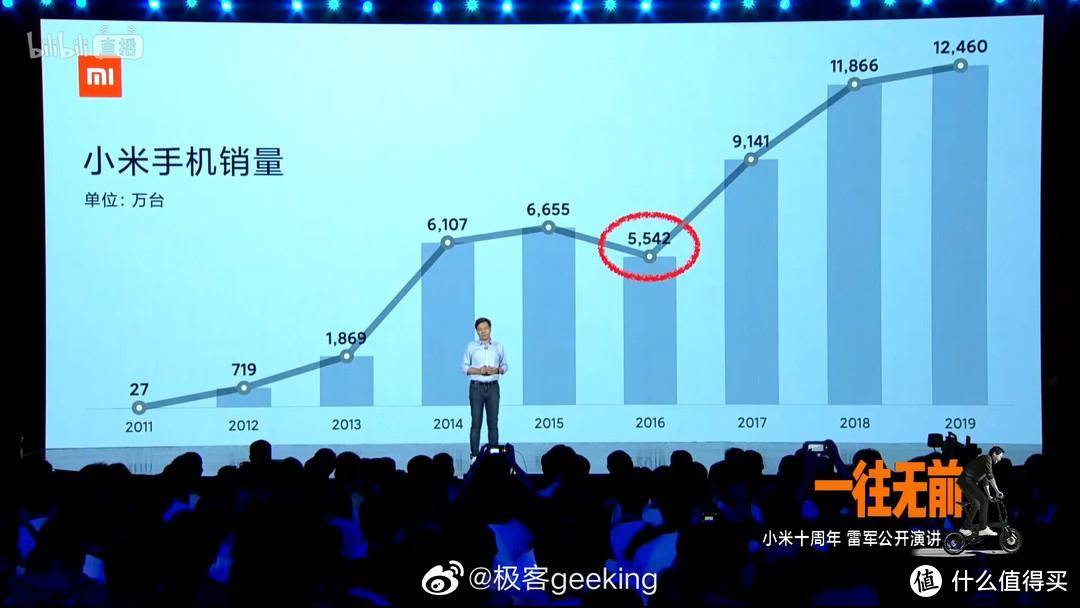 最强一代神机?小米6发布四年,至今仍有215万用户在使用