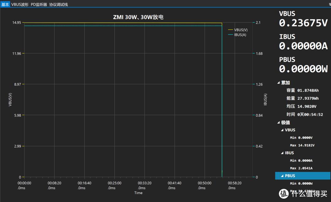 性能靠左,颜值在右:ZMI 30W移动电源高配版 紫霞色体验