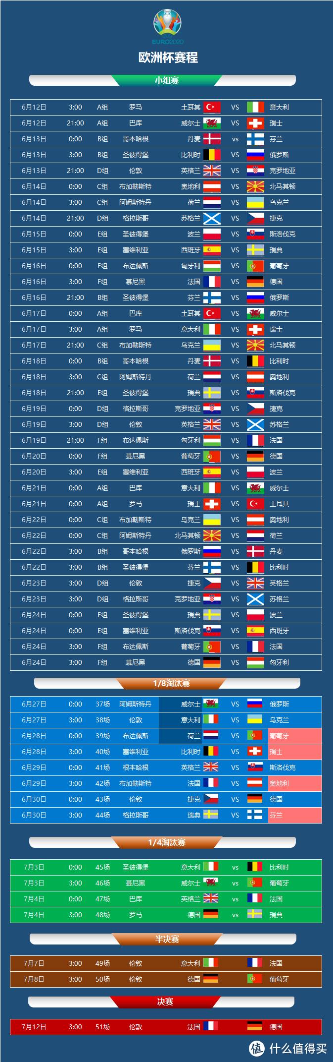 啤酒+球赛才是完美的夏天!2021欧洲杯赛程表及第三轮后续赛事大胆预测,附预测表,看球必备!