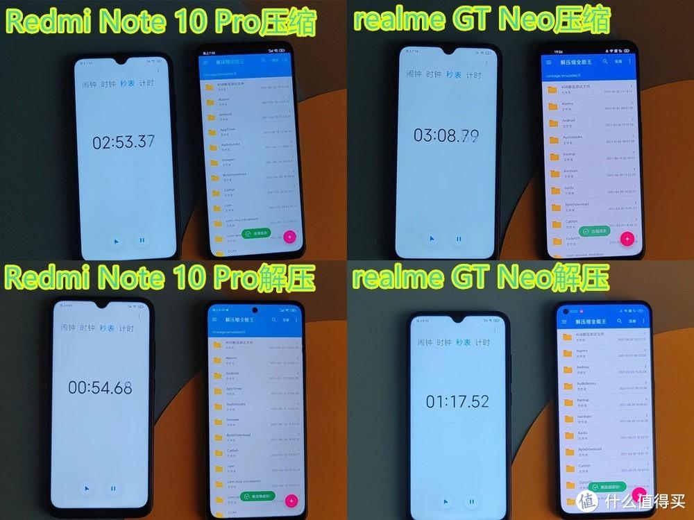 Redmi Note 10 Pro和realme GT Neo谁更值得买?且看这篇全面对比