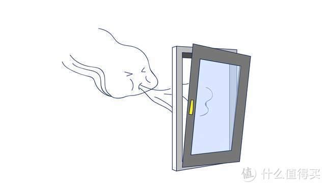 通风神器「内开内倒窗」为什么那么受欢迎?到底值不值得安装?