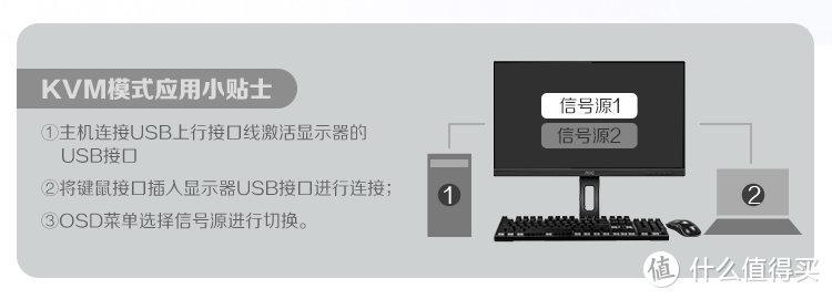 AOC Q27U2D 65W反向供电显示器晒单