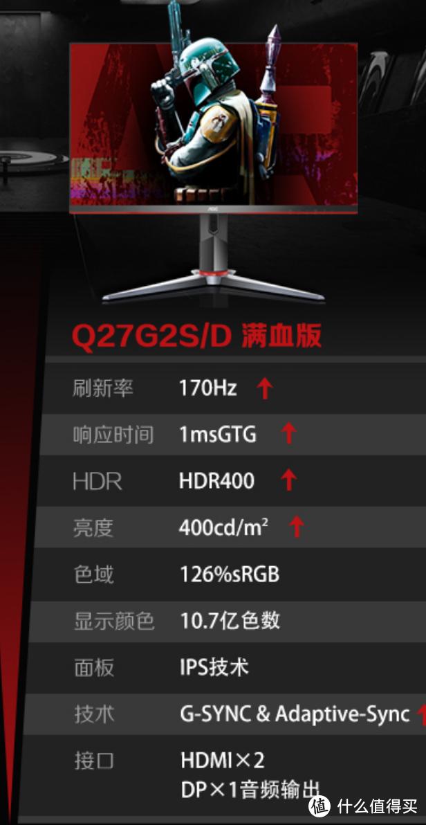 快速液晶技术新动向AOC Q27G2S/D电竞显示器实测