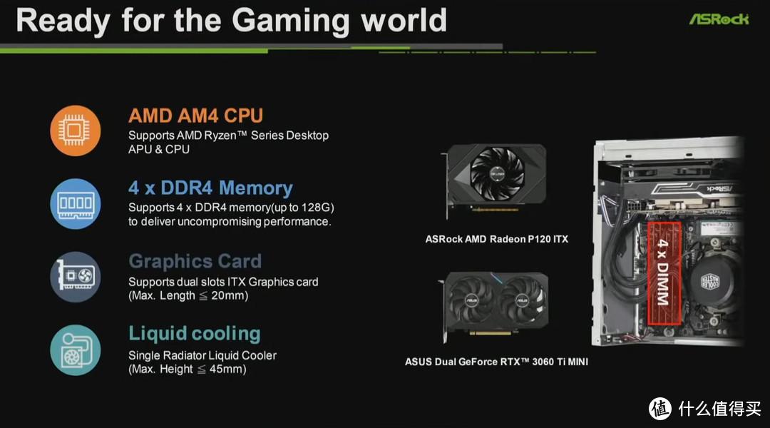 """华擎DeskMini Max迷你""""钢炮""""主机详解,配有未公布的Radeon P120 ITX小卡"""