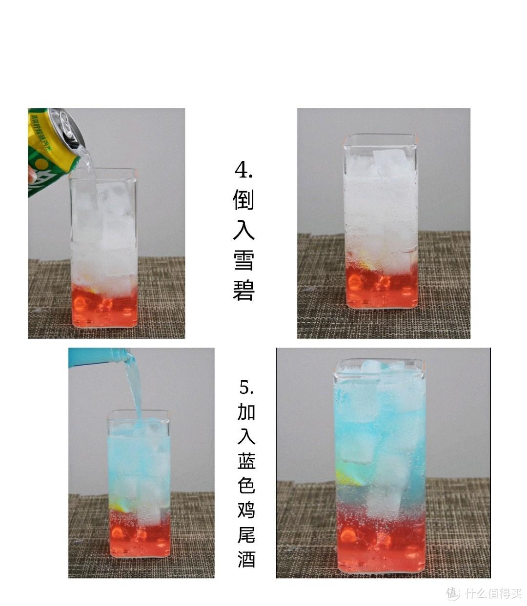 夏日自制饮品