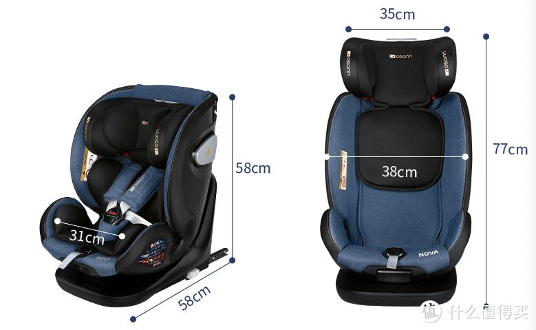 0-7岁安全座椅火出圈!2021年安全座椅选购攻略&附0-7岁热门座椅推荐