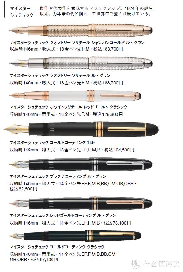 2021年知名钢笔品牌现产量产款式目录~欧美经典篇