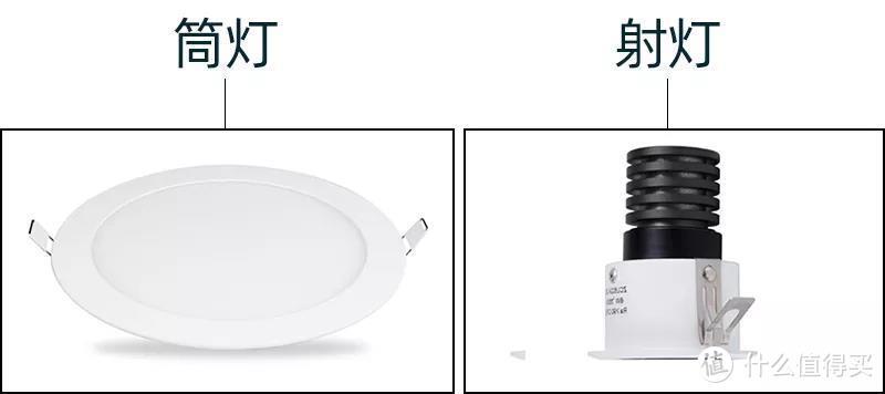 △ 筒灯最薄只有1cm高,而射灯通常要3cm以上,防眩效果好的可达到10cm