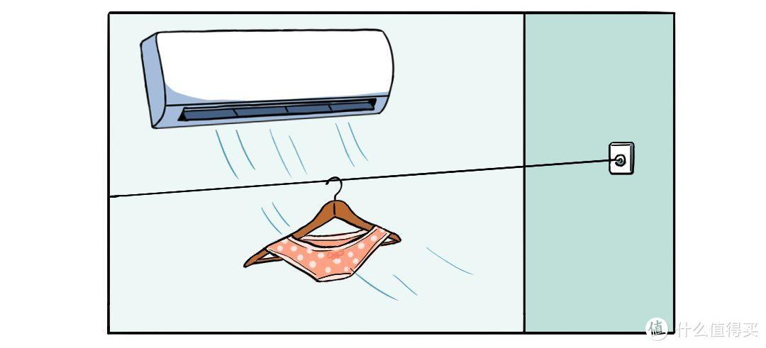 便携式烘干机测评丨外出能解放行李箱,在家能解放阳台?
