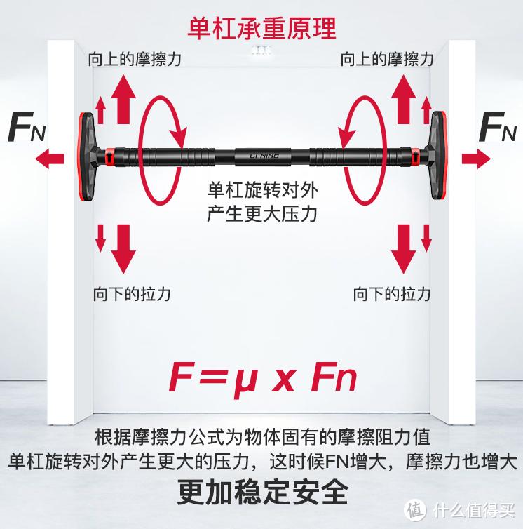 零基础六步解锁引体向上+如何增加引体个数