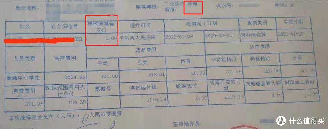 注意!遇到这3种情况,医保一分钱不报!无法报销的费用该怎么办?