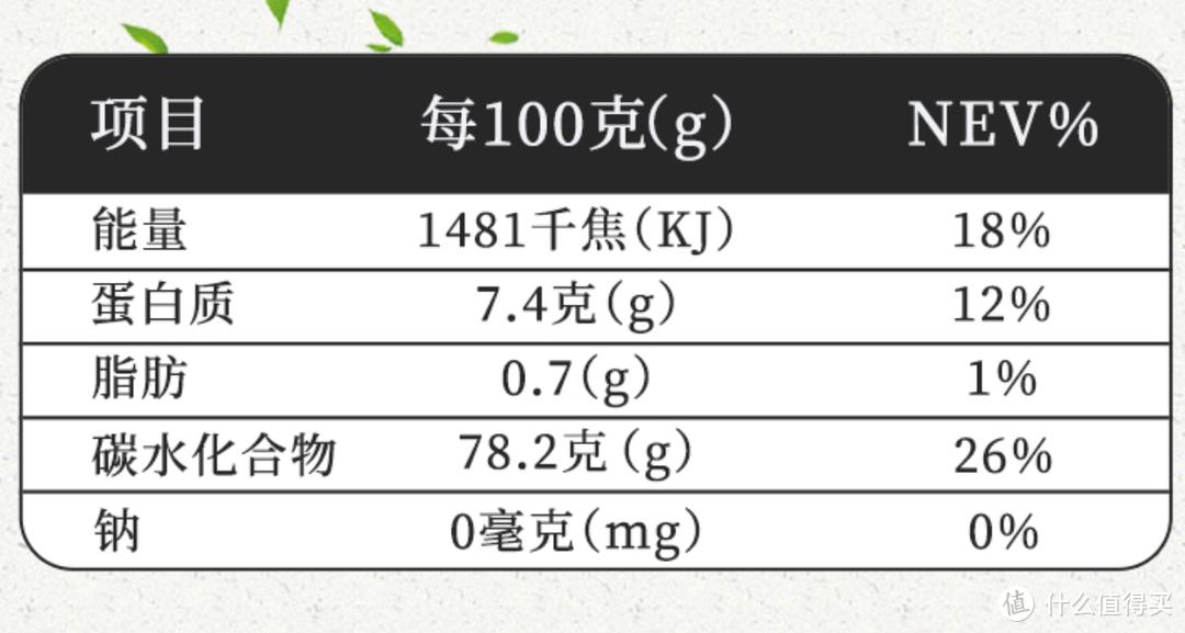 甄选全国好米清单,无限回购型大米,