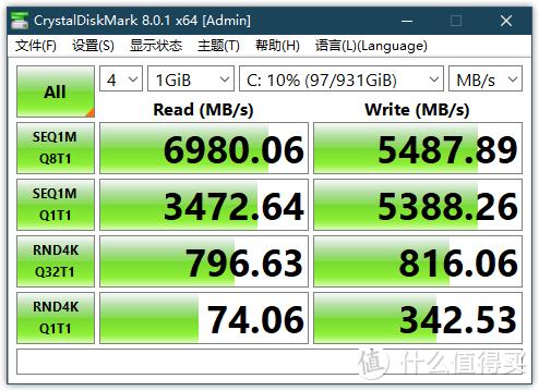 欲戴其冠,必先承其重,顶级SSD硬盘应有的素质:影驰 HOF EXTREME 1T SSD 评测