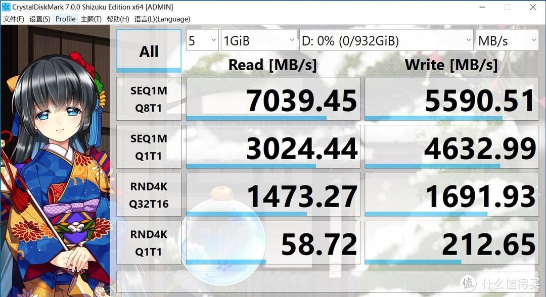 PCIe4.0固态硬盘速度