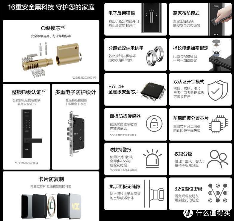 厉害!手机0电关机也能开门—华为智选VOC智能门锁S安装测评实录