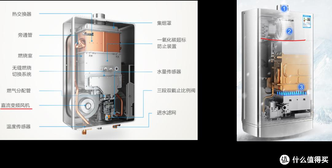 2021年燃气热水器选购攻略&各大品牌燃气热水器推荐