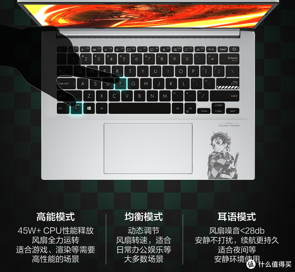 """华硕无畏Pro 14""""鬼灭之刃""""限定版笔记本上架,搭2.8K OLED屏,有鬼灭之刃印花"""