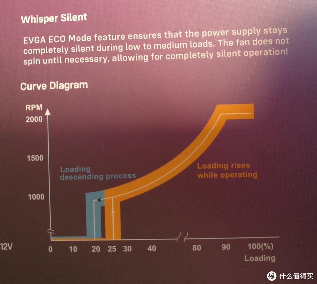 EVGA SUPERNOVA G5 1000W电源开箱——一次被迫的升级暨一次成功的售后